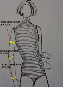 circonferenze braccio
