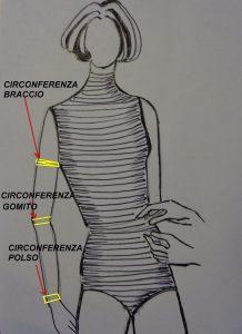 Le misure circonferenze braccio