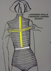 Larghezza spalle e lunghezza corpino dietro