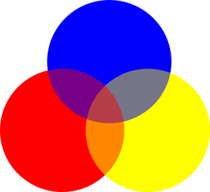 colori primari per tavolozza colori