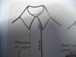 scheda tecnica di una camicia