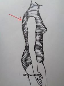 schiena curva