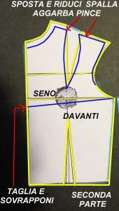 intervento corpino davanti per schiena rotonda