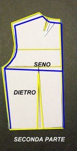 schiena rovesciata modifica