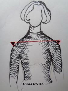 spalle spioventi