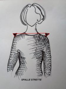 spalle strette