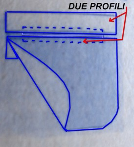 schema tasca con due profili