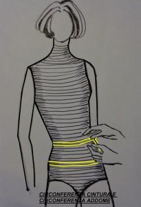 circonferenza cintura e addome