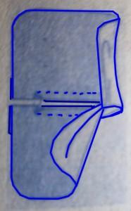 tasche a filetto schema di cucitura
