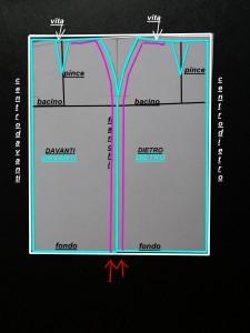 schema per ridurre le misure e usare un cartamodello in modo corretto