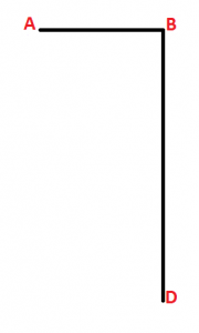 linea 2 schema