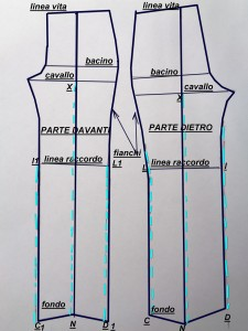 schema soluzione gambe valge