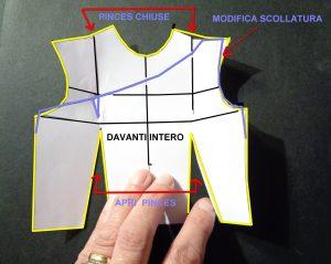 schema modifica scollatura