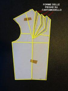 Schema finale abito esempio n°3