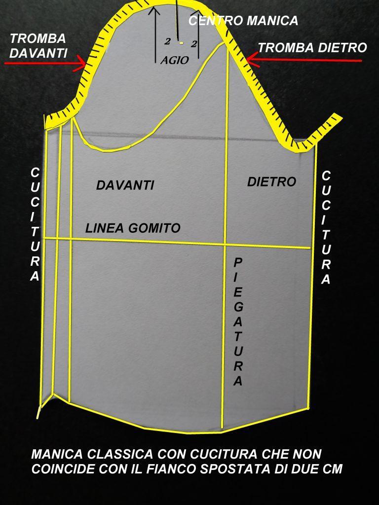 controllo misura tromba manica