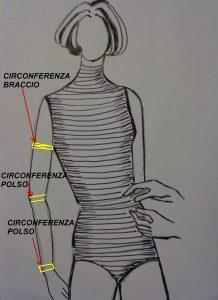 Come prendere le circonferenze del braccio
