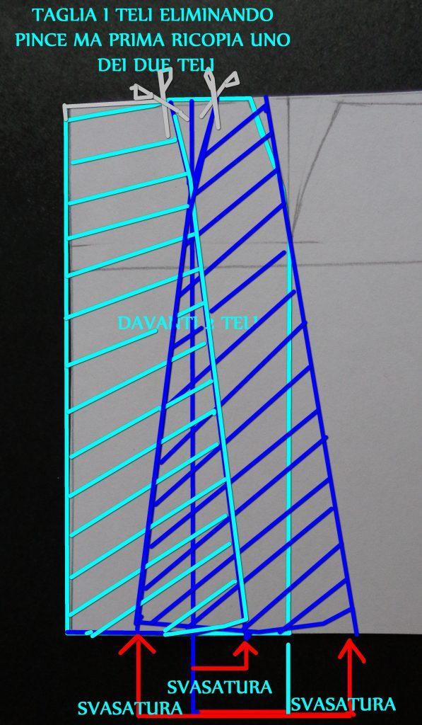 Svasa le linee della parte davanti