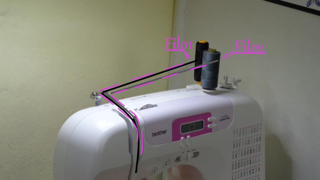 Parte superiore della macchina da cucire con i due fili per cucire con ago doppio